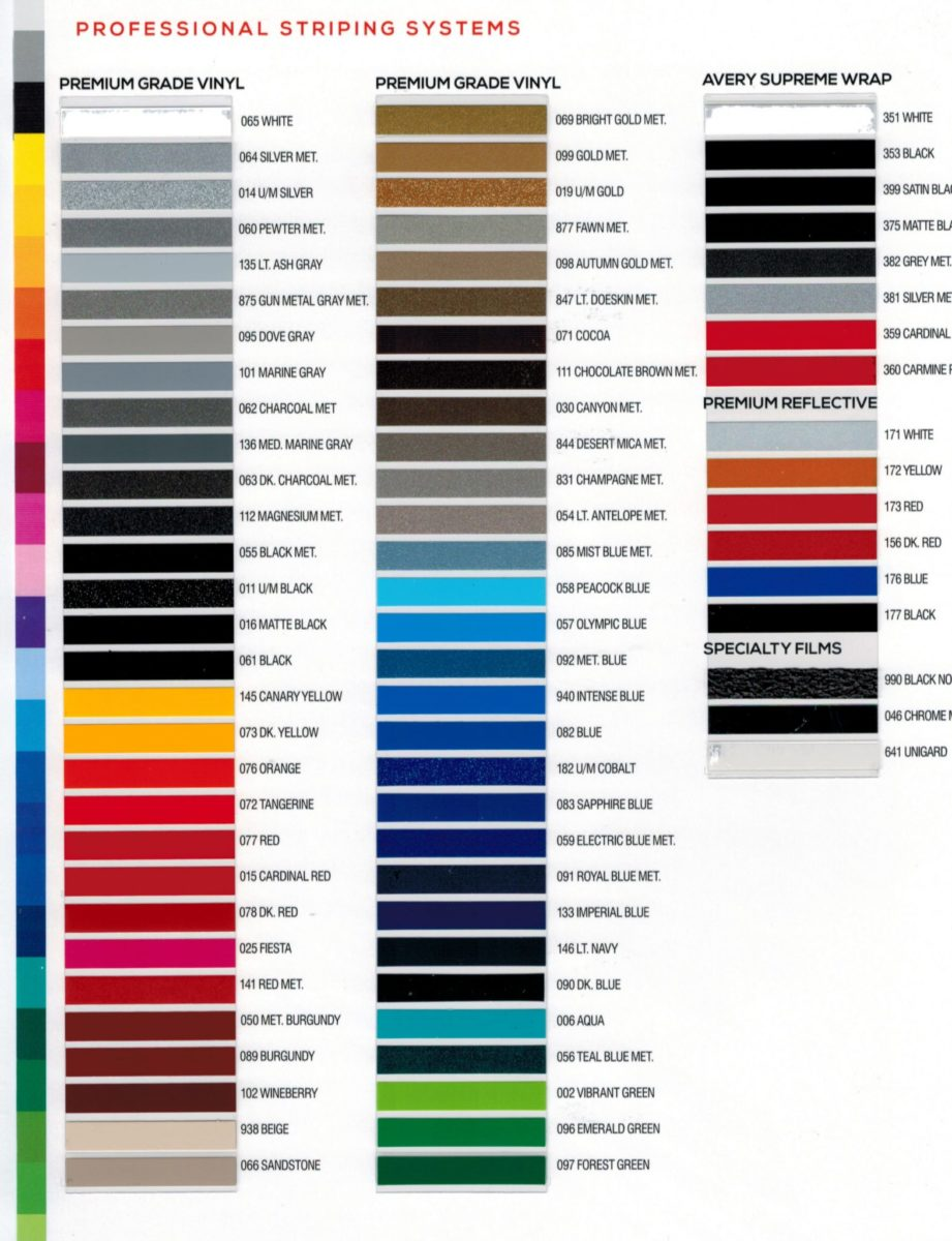 Fiesta color chart images free any chart examples